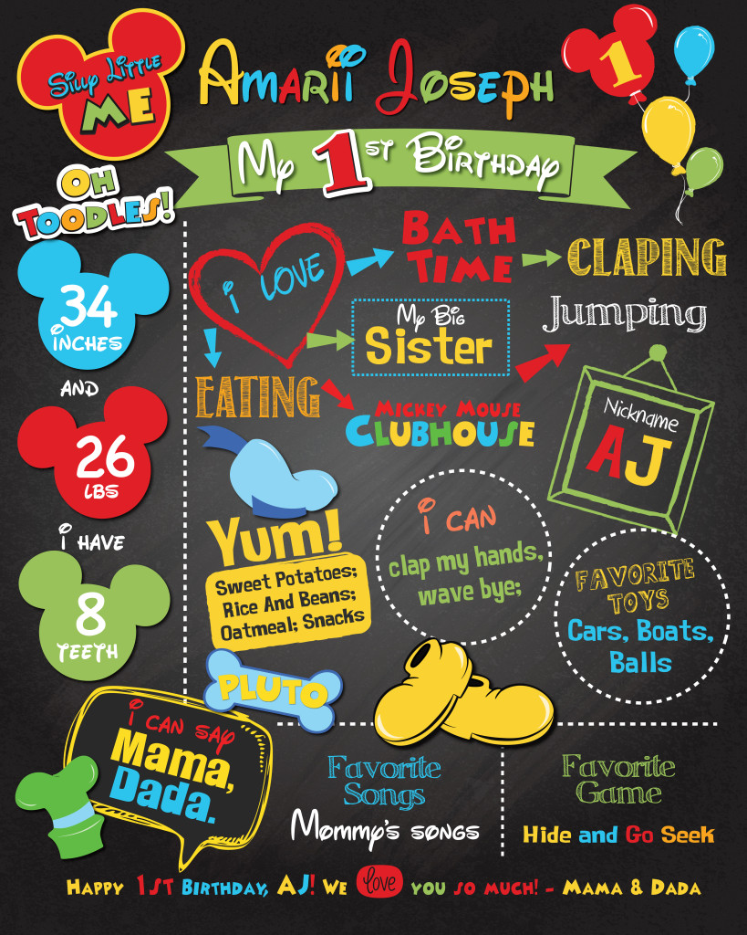 Mickey Mouse themed birthday poster